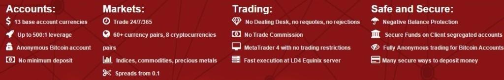 bitcoin forex trading stocks