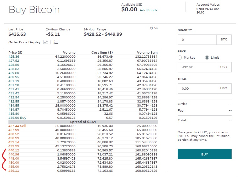 how to use bitcoin trader