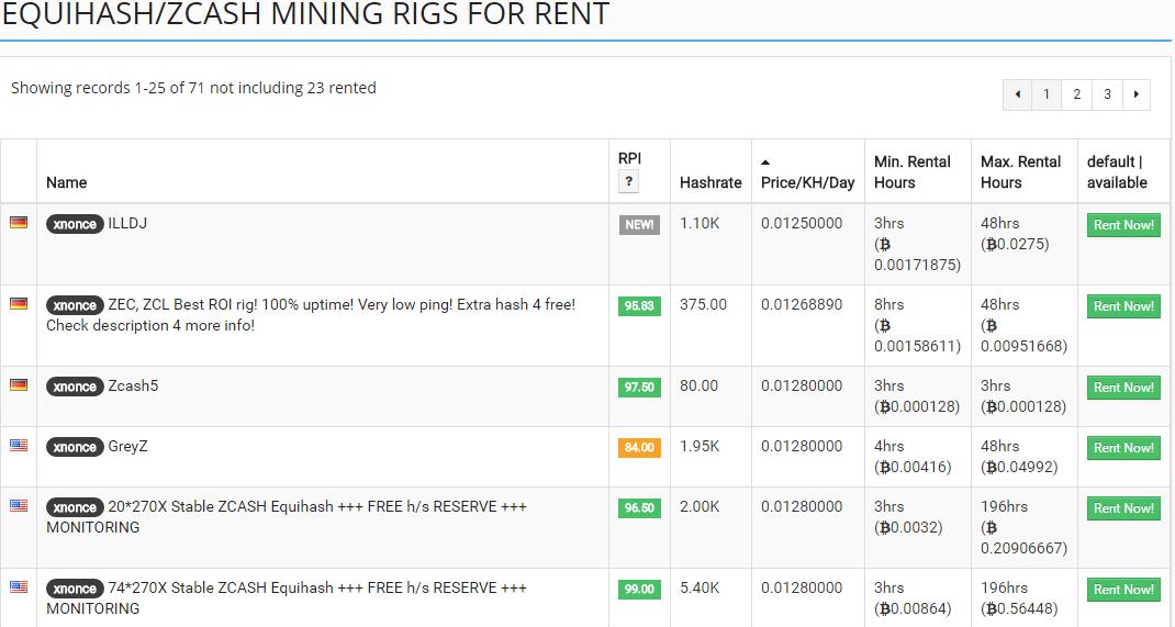 equihash-mining-rig-rentals