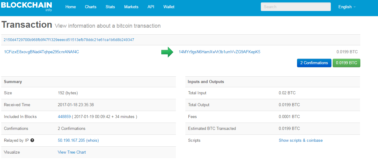 bitcoin core transaction ID