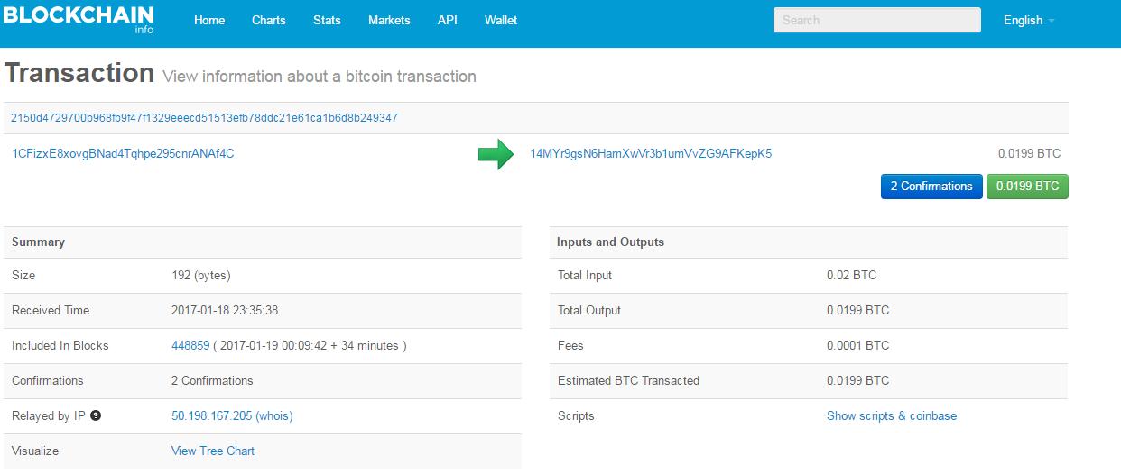 ID de transaction de base Bitcoin